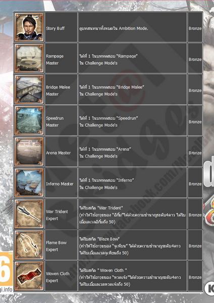 Dynasty Warrior 8 Extreme Legend (71)