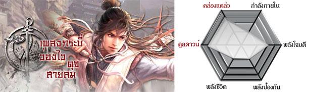 swordsman-online-05
