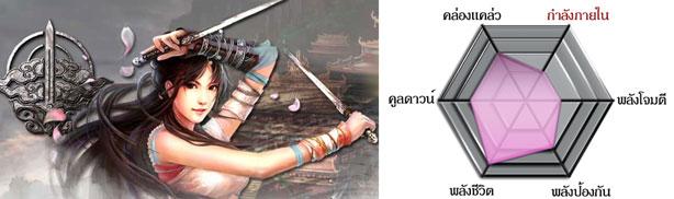 swordsman-online-08