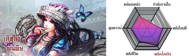 swordsman-online-09