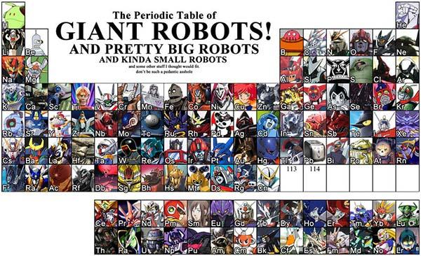 10 robot big size (6)