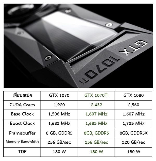 Nvidia-GTX-1070-Ti-Founders-Edition_07