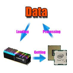SSD VS RAM_05