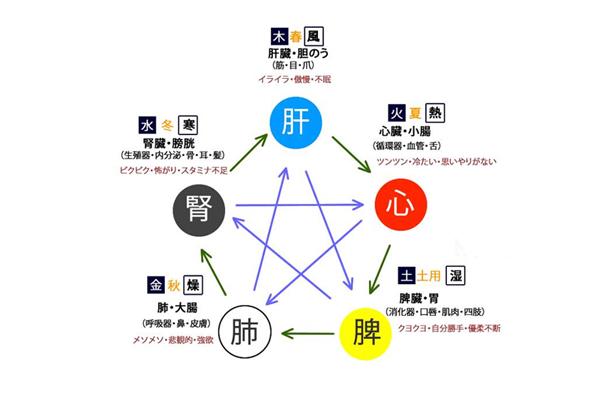 onmyoji-story-abe-no-seimei (1)