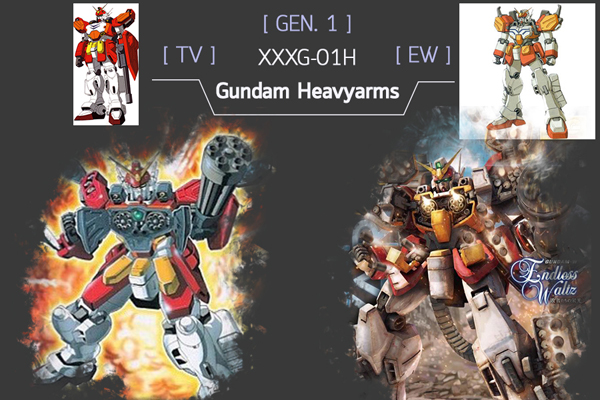 Gundam-Wing-Names-explanation (10)
