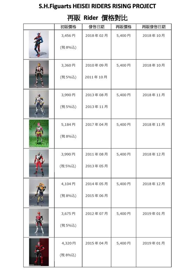 s-h-figuarts-heisei-riders-rising-project-20-kamen-rider-kicks-ver (3)