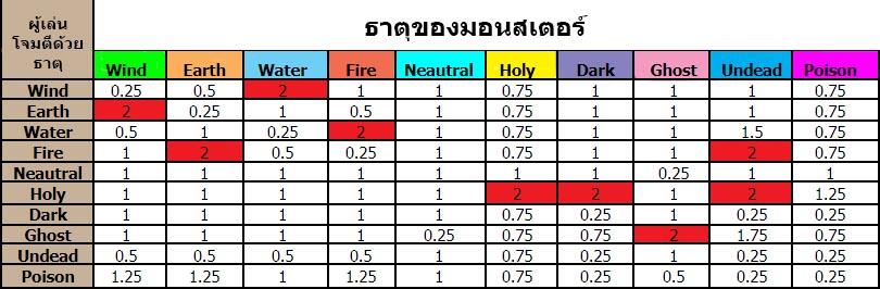 RO M Element (3)