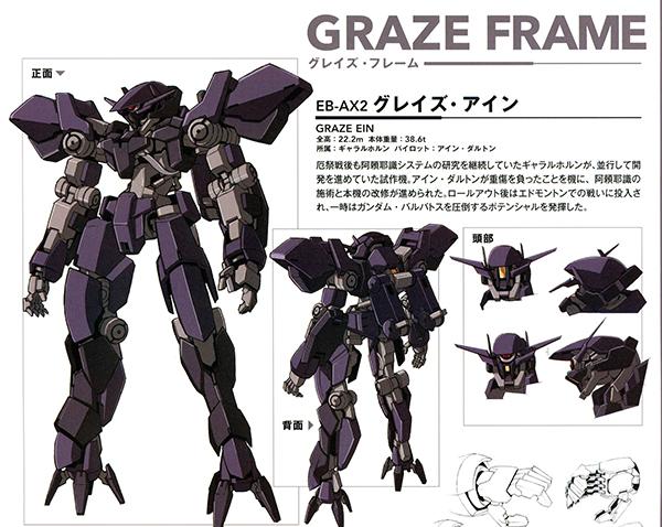 Gundam-IBO-MS-Frame-Types (10)
