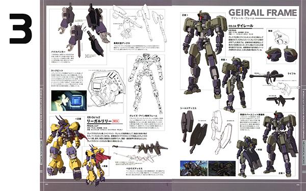 Gundam-IBO-MS-Frame-Types (11)
