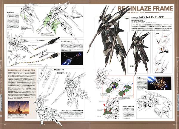 Gundam-IBO-MS-Frame-Types (14)
