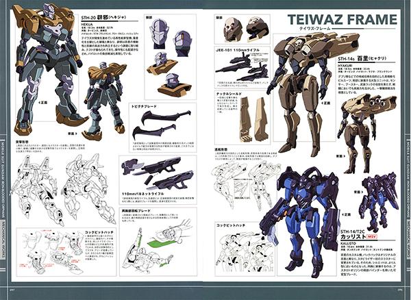 Gundam-IBO-MS-Frame-Types (17)