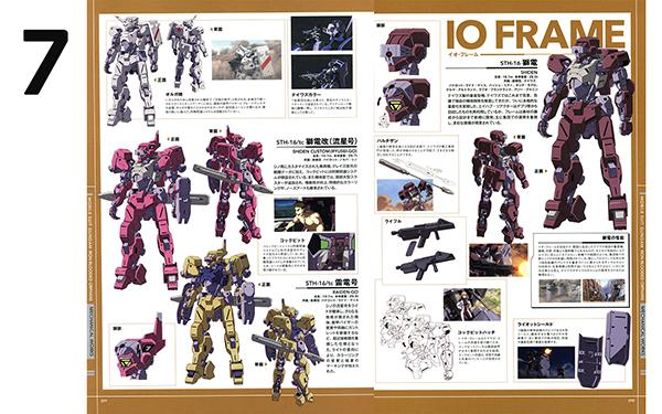 Gundam-IBO-MS-Frame-Types (18)
