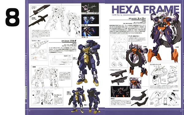 Gundam-IBO-MS-Frame-Types (19)