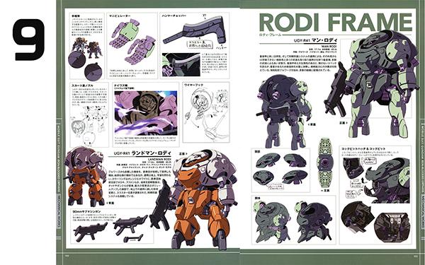 Gundam-IBO-MS-Frame-Types (20)