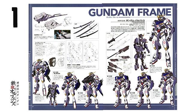 Gundam-IBO-MS-Frame-Types (4)