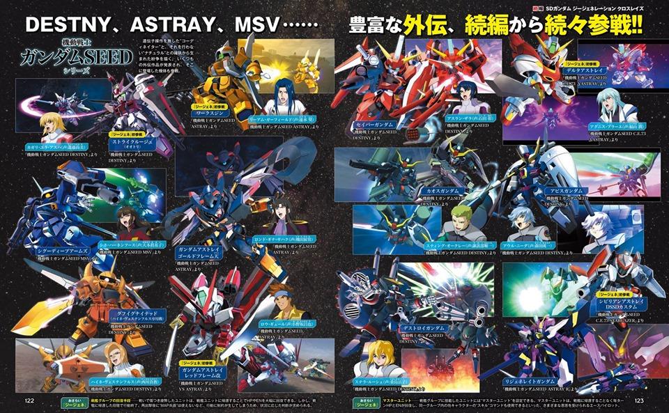 SD Gundam G Generation Cross Rays  Update (4)