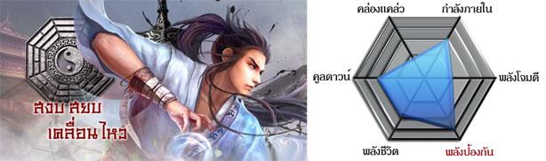 swordsman-online-02