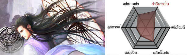 swordsman-online-10