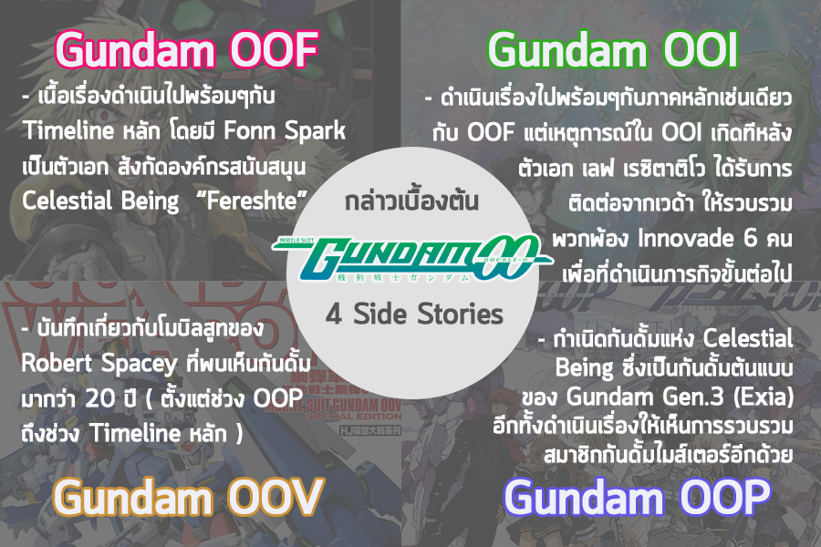 OO-Side-Stories (2)