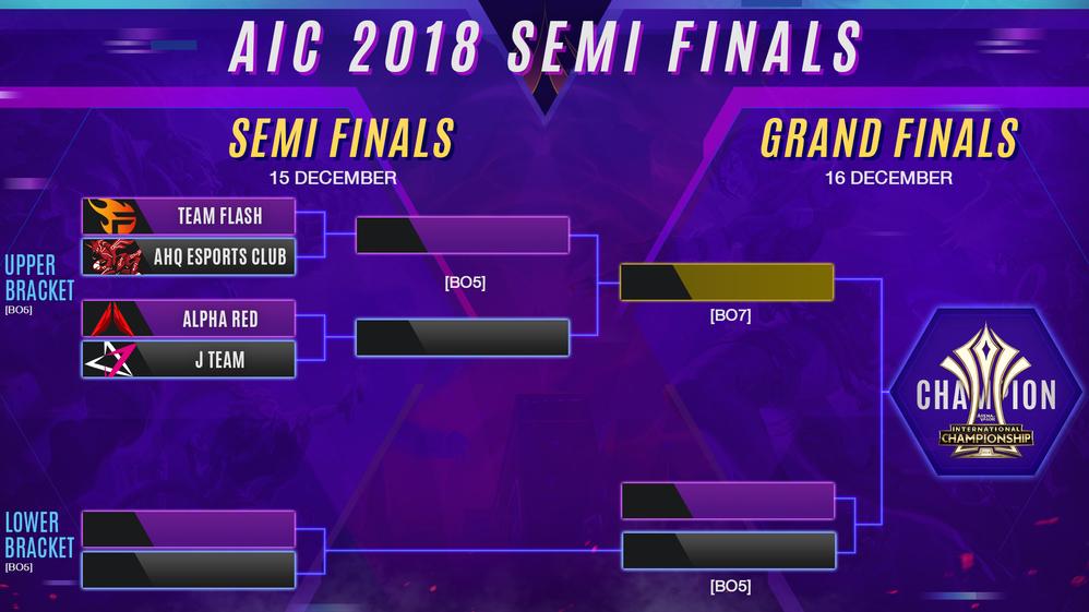 AIC Semi Finals 2018_Semi Finals Draw (1)
