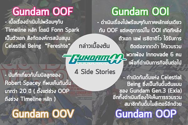 MobileSuit-Gundam-OOI-2314 (1)