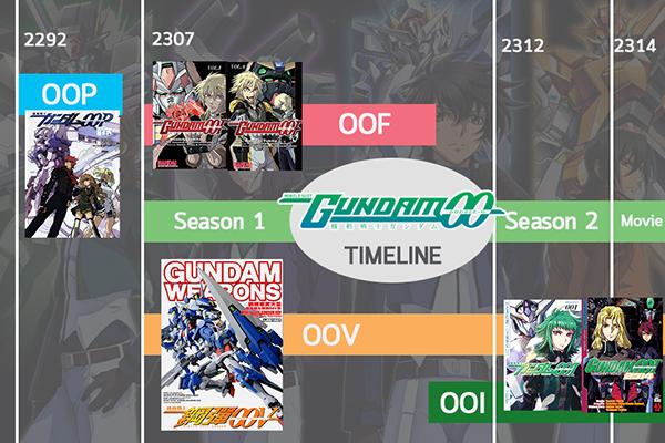 MobileSuit-Gundam-OOI-2314 (2)