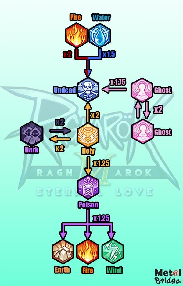 RO M Element (1)