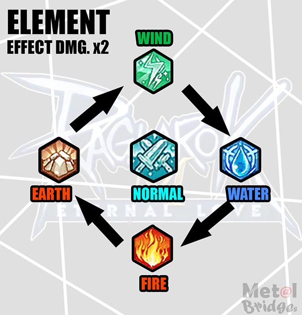 RO M Element (2)