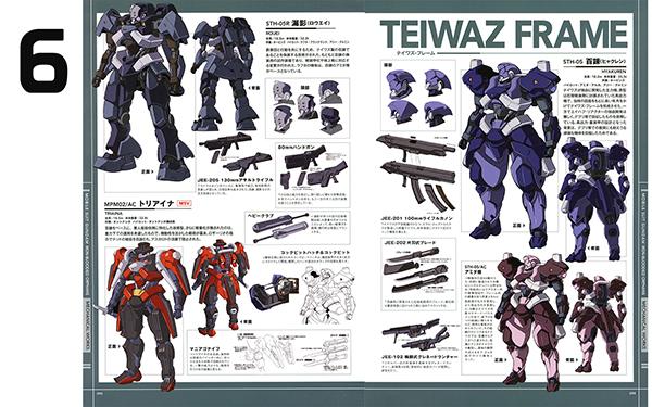 Gundam-IBO-MS-Frame-Types (16)