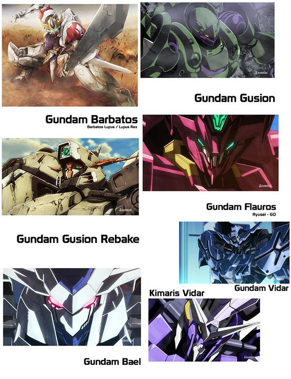 Gundam-IBO-MS-Frame-Types (5)