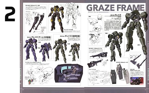 Gundam-IBO-MS-Frame-Types (7)