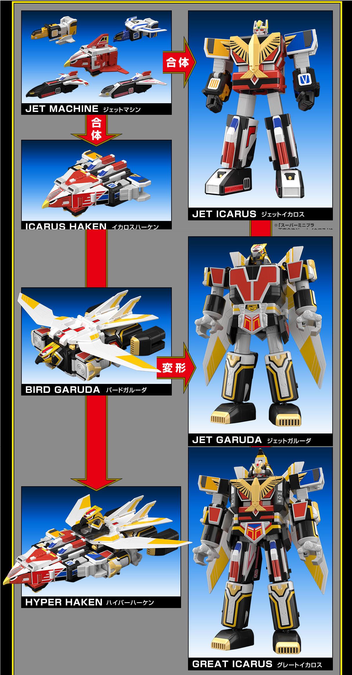 Super Minipla Great Icarus (3)