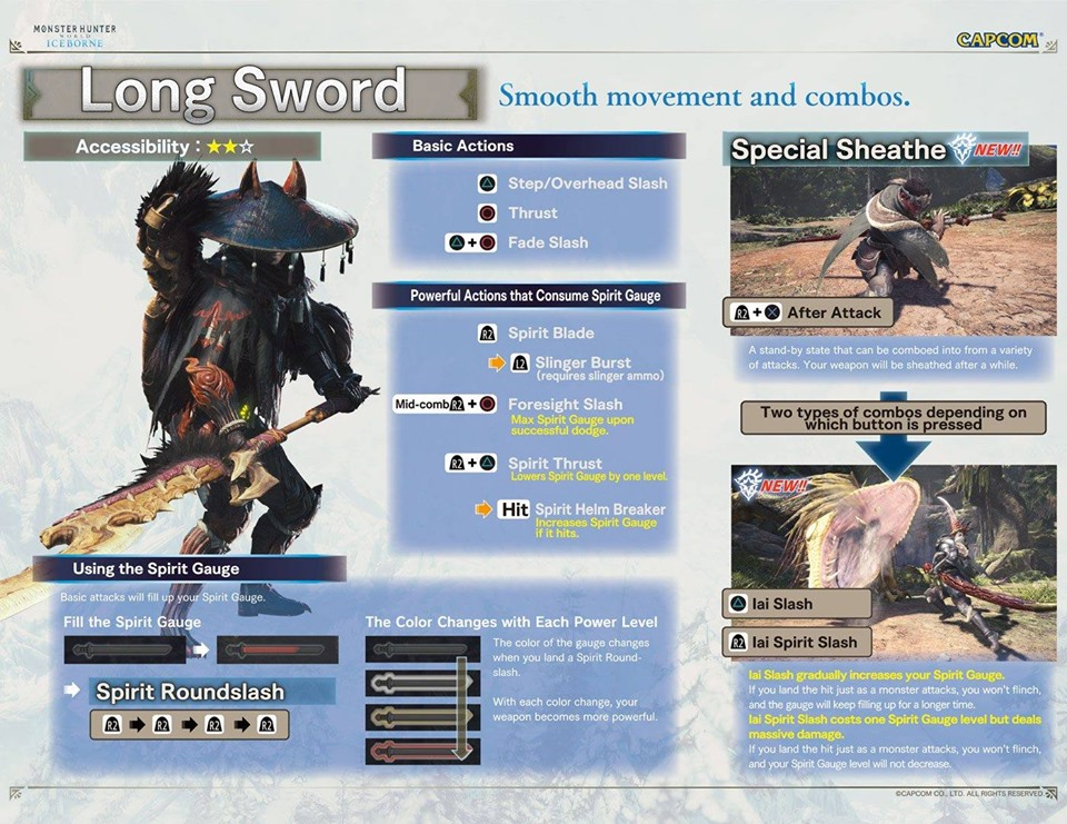 MHW ICEBORNE All Weapons New Combo + Control Scheme OFFICIAL  (13)