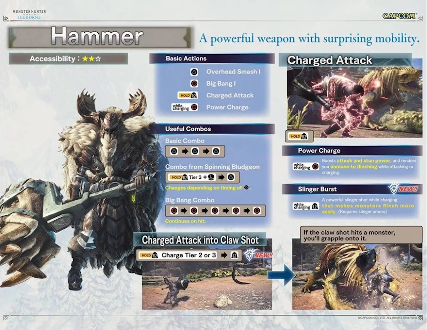 MHW ICEBORNE All Weapons New Combo + Control Scheme OFFICIAL (2