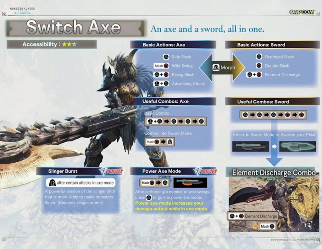 MHW ICEBORNE All Weapons New Combo + Control Scheme OFFICIAL  (7)