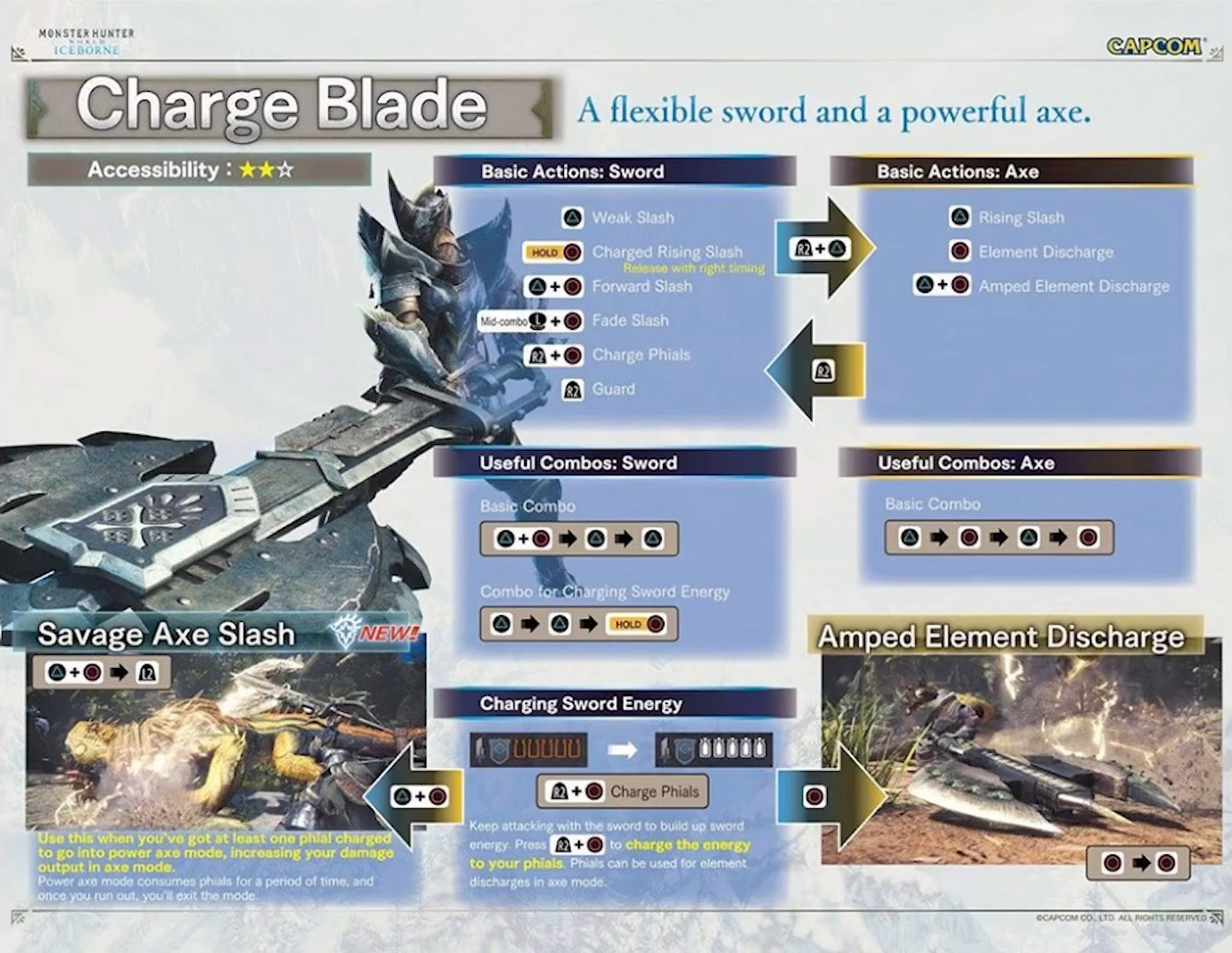 MHW ICEBORNE All Weapons New Combo + Control Scheme OFFICIAL (8