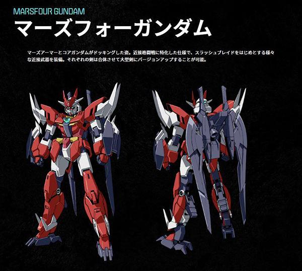 gunpla-HGBD-R-Core-Gundam-3-Types-Weapons (15)