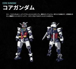 gunpla-HGBD-R-Core-Gundam-3-Types-Weapons (4)